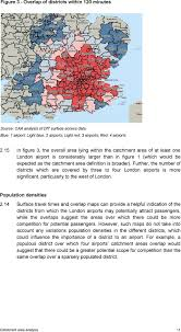 London Airports Map Catchment Area Analysis Pdf