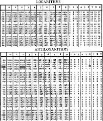 Logarithm Table Extracts From Logarithm And Antilogarithm Tables Archive Of Lord