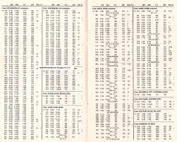 Allegiant Airlines Route Map by Airline Timetables Continental Airlines May 1995