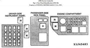 avalon fuse box 1998 wiring diagrams instruction