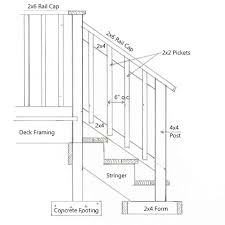 How To Put Up A Handrail Install Stair Railing