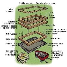 Flower Bed Plan - best 25 building a raised garden ideas on pinterest raised