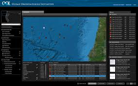 guide matlab how even the ocean data is in the cloud dzone integration