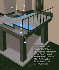 Waterproof Deck Flooring Options by Extreme Deck Waterproofing System