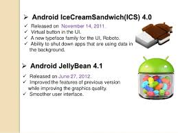 android os using data presentation2 android os