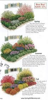 garden planning gardening garden plan a week week 2 three seasons of beauty