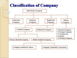 stock photo company joint stock company 7 638 jpg cb 1474614007