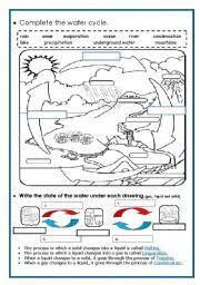 Water Cycle Worksheet Pdf Intermediate Esl Worksheets The Water Cycle