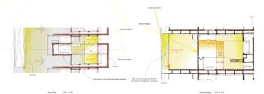 Hearst Tower Floor Plan by Uncategorized Titles Are Overated