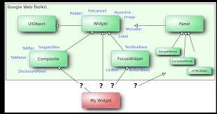 Google Spreadsheet Widget Creating A Custom Widget Vaadin 8 Docs