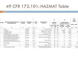 49 cfr hazardous materials table amy parker cg eng 5 u s coast guard headquarters ppt video online