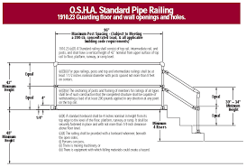 Handrail Requirements Osha Hollaender Pipe Fittings Speed Rail And Interna Rail Solutions