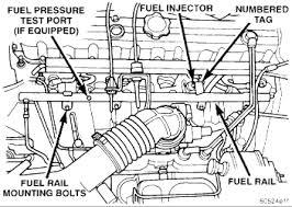 jeep grand fuel pressure regulator jeep bad fuel pressure regulator questions answers with