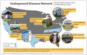 Boston Medical Center Map by New U0027undiagnosed Disease U0027 Center Funded By Nih Hms