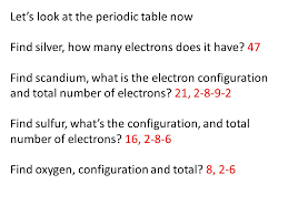 What S The Periodic Table Atomic Theory Class 1 Penny Lab Asap Check Your Grades Ob