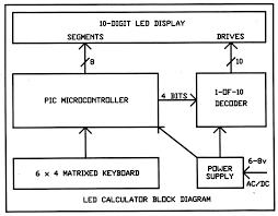 fender blacktop stratocaster hh wiring diagram wiring diagrams
