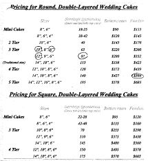 wedding cake costs simple wedding cake costs b25 on pictures gallery m88 with wedding