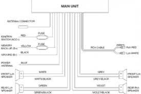 wiring diagrams for pioneer super tuner iii wiring diagram