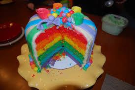 birthday cake ideas 3 year old birthday cakes for
