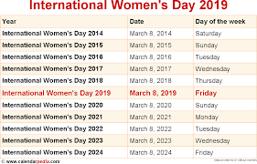 when is international s day 2019 2020