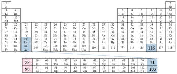 los alamos periodic table the conventional periodic table of the elements