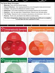 color psychology and meaning infographic infographics