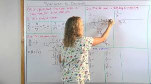 how to convert fractions into decimals use long division or
