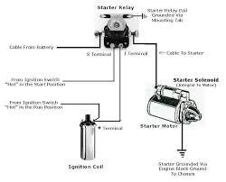 polaris solenoid wiring diagram wiring diagram byblank