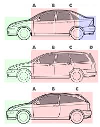 types of jeeps chart hatchback wikipedia