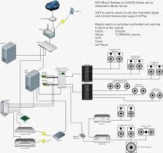xlobby multi zoning audio system reference only mayhem creations