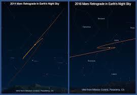 How Long Does It Take To Travel A Light Year Mars Retrograde Mars Exploration Program