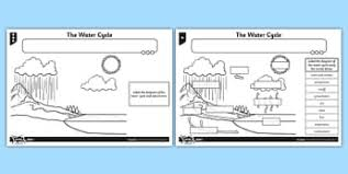weather and climate milepost 3 age 9 12 primary page 1