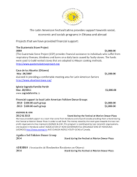 Musician Resume Sample by Collaborative Pianist Resume Corpedo Com