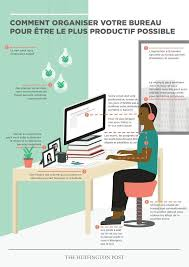 comment organiser bureau comment organiser votre bureau pour être le plus productif possible