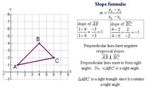 A Rectangle Is A Parallelogram With A Right Interior Angle Coordinate Proof