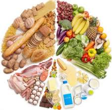 diet charts for mature adults as per daily calorie
