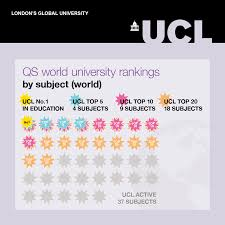 Top Flags Of The World Ucl Strengthens Position In Qs Subject Rankings