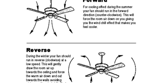 which way should a ceiling fan turn in the summer what direction should your ceiling fan turn in the summer www