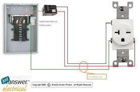 220v receptacle problems