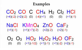 Oxidation Numbers On Periodic Table How Do You Calculate The Oxidation Number Of An Element In A
