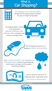 Car Transport Estimate by A Few Facts On Auto Transport