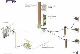 broadband wiring diagram diagram wiring diagrams for diy car repairs