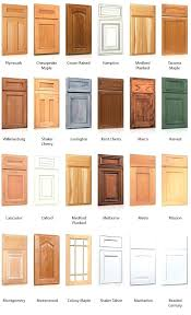 Best Kitchen Cabinet Hinges Different Types Of Cabinet Door Hinges Different Types Of Kitchen