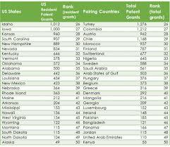South America Capitals Map Quiz by Us 50 States Capitals Map Quiz U0026 Names List Calendar Template