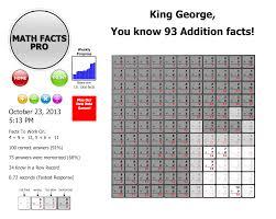 math facts mathfactspro an intelligent free for memorizing all