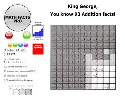 mathfactspro an intelligent free online game for memorizing all