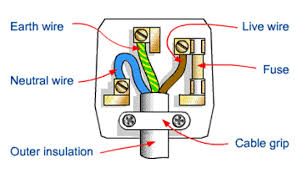 wiring diagram for 3 pin plug gooddy org