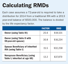 rmd single life table this rmd tax trap