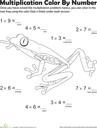 coloring pages multiplication color by number tree frog 1