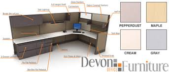 Modular Office Furniture Office Cubicles Modular Workstations And Panel Systems At Broward